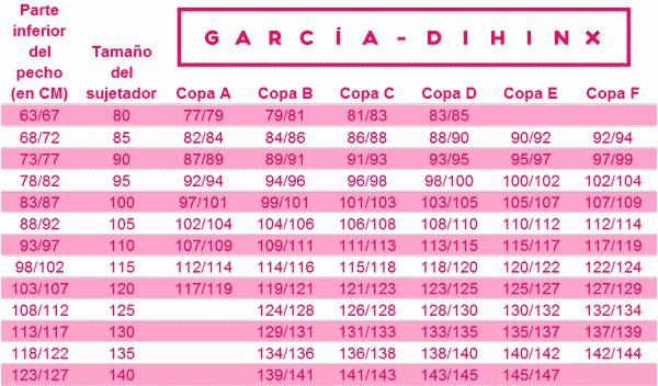código Morse Contradecir Escrutinio  Como saber tu talla de sujetador exacta   Dra. García-Dihinx