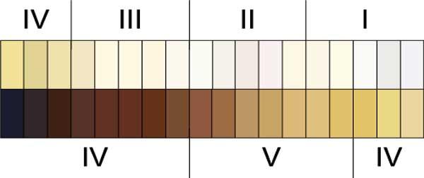color-piel-fotodepilacion